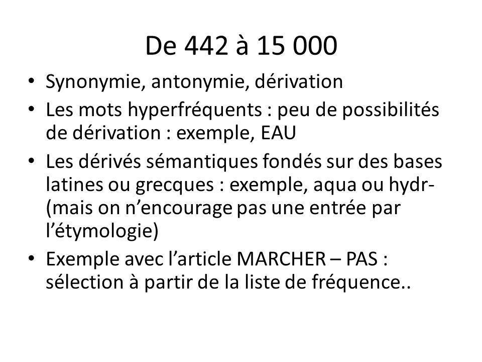 De 442 à 15 000 Synonymie, antonymie, dérivation Les mots hyperfréquents : peu de possibilités de dérivation : exemple, EAU Les dérivés sémantiques fo
