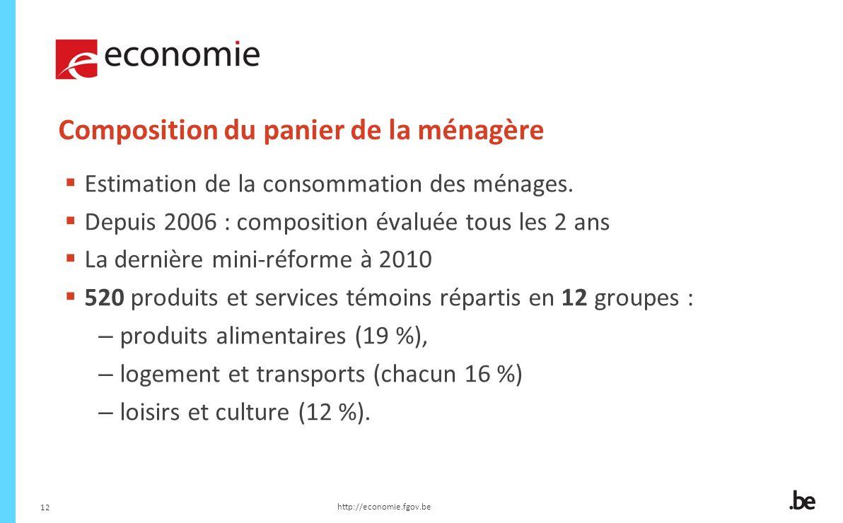 12 Composition du panier de la ménagère Estimation de la consommation des ménages.