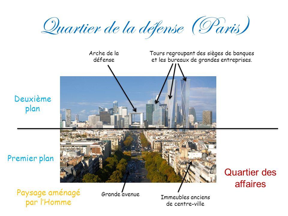 Quartier de la défense (Paris) Paysage aménagé par lHomme Quartier des affaires Premier plan Deuxième plan Arche de la défense Tours regroupant des si