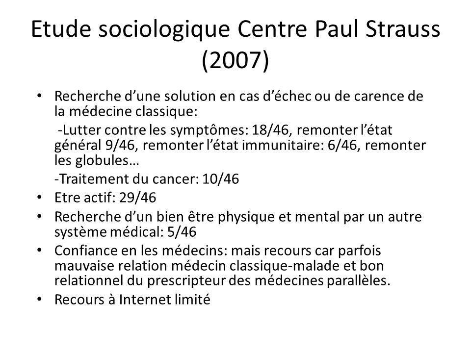 Etude sociologique Centre Paul Strauss (2007) Recherche dune solution en cas déchec ou de carence de la médecine classique: -Lutter contre les symptôm
