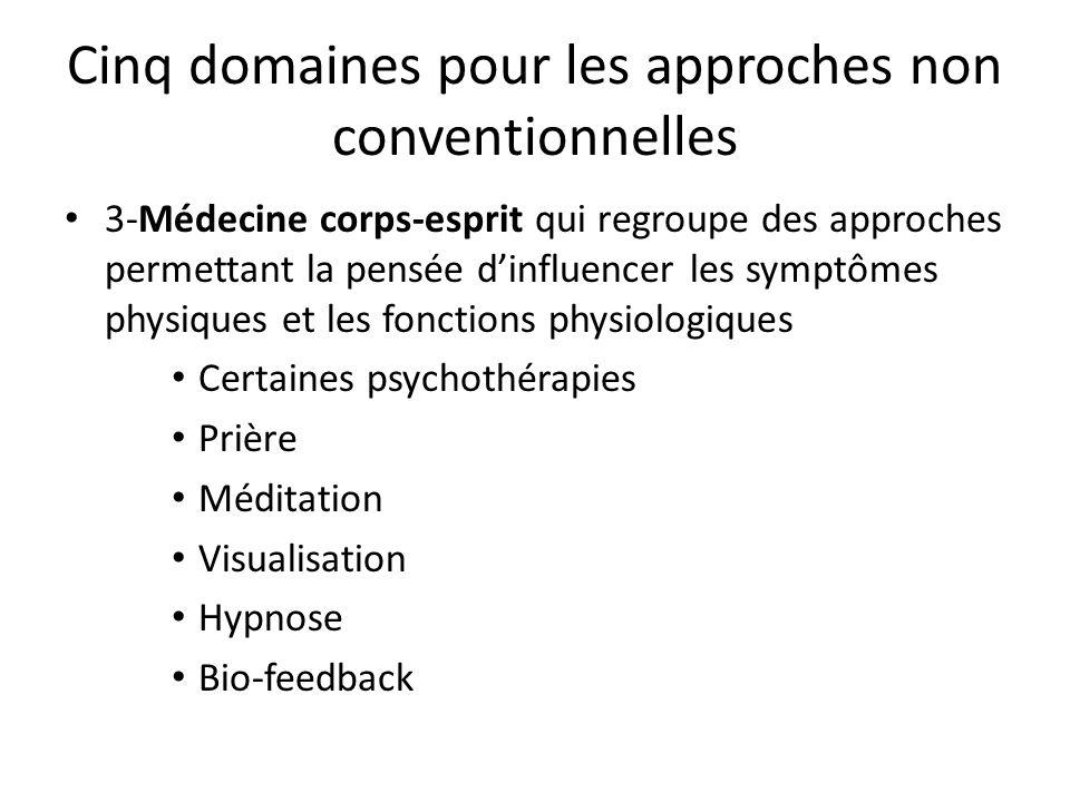 Cinq domaines pour les approches non conventionnelles 3-Médecine corps-esprit qui regroupe des approches permettant la pensée dinfluencer les symptômes physiques et les fonctions physiologiques Certaines psychothérapies Prière Méditation Visualisation Hypnose Bio-feedback