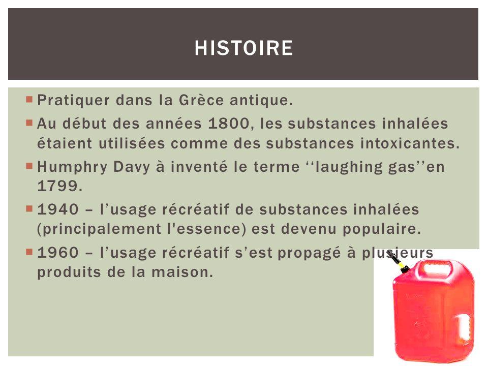 Pratiquer dans la Grèce antique. Au début des années 1800, les substances inhalées étaient utilisées comme des substances intoxicantes. Humphry Davy à