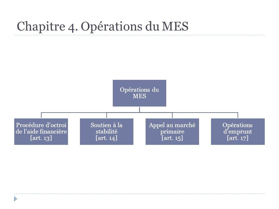 Chapitre 4. Opérations du MES Opérations du MES Procédure doctroi de laide financière [art.