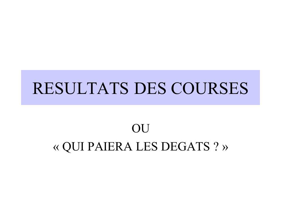 RESULTATS DES COURSES OU « QUI PAIERA LES DEGATS ? »