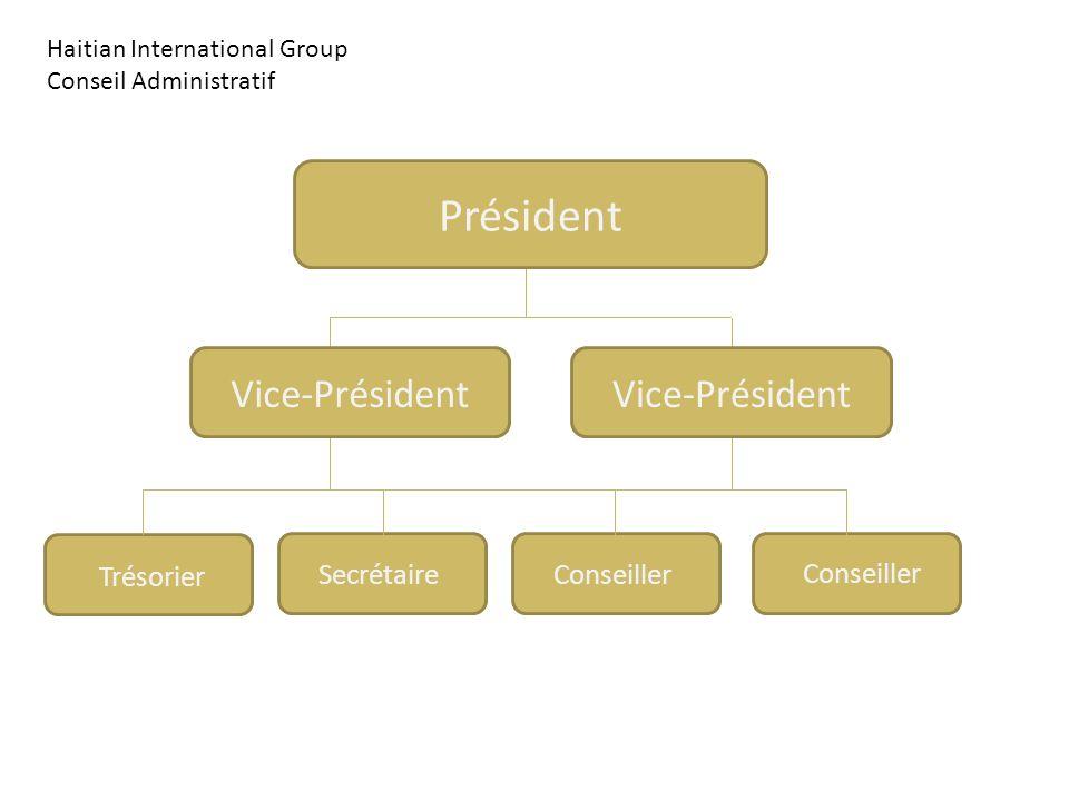 Haitian International Group Conseil Administratif Président Trésorier Conseiller Secrétaire Vice-Président