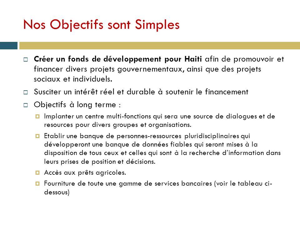 Nos Objectifs sont Simples Créer un fonds de développement pour Haiti afin de promouvoir et financer divers projets gouvernementaux, ainsi que des projets sociaux et individuels.