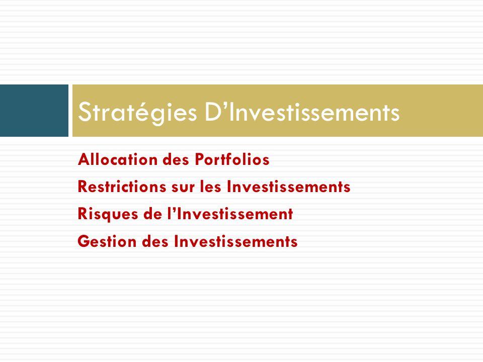 Allocation des Portfolios Restrictions sur les Investissements Risques de lInvestissement Gestion des Investissements Stratégies DInvestissements