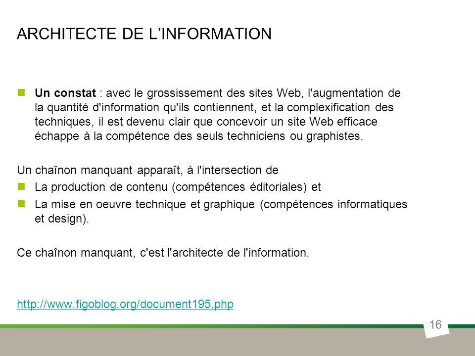 ARCHITECTE DE LINFORMATION Un constat : avec le grossissement des sites Web, l'augmentation de la quantité d'information qu'ils contiennent, et la com