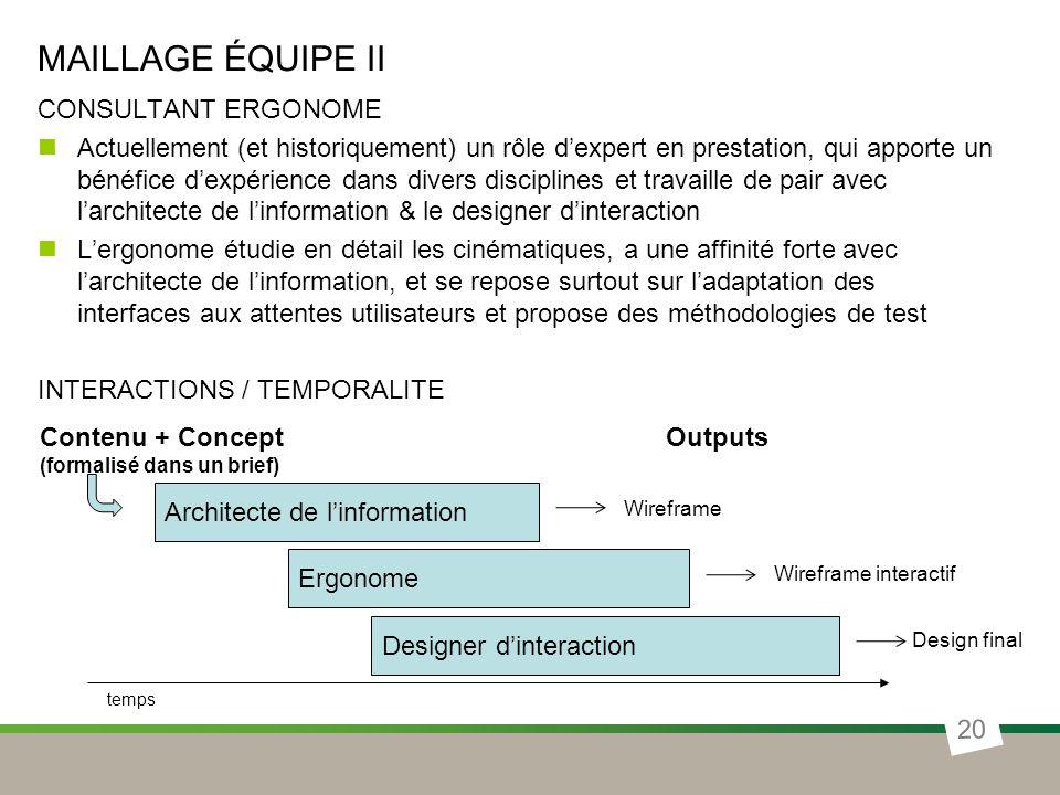 MAILLAGE ÉQUIPE II CONSULTANT ERGONOME Actuellement (et historiquement) un rôle dexpert en prestation, qui apporte un bénéfice dexpérience dans divers