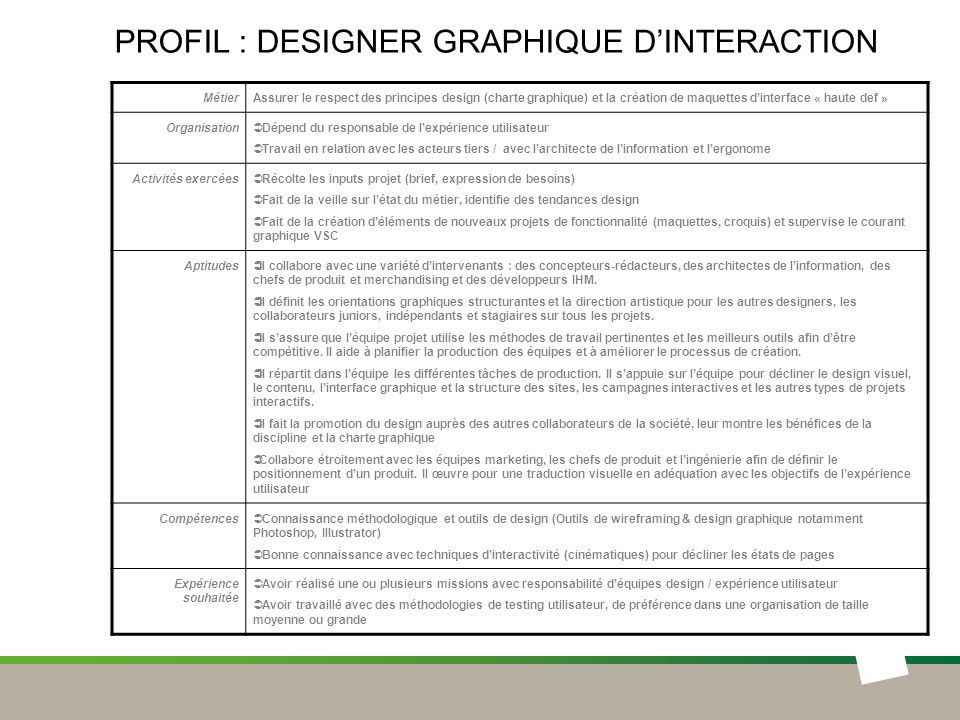 MétierAssurer le respect des principes design (charte graphique) et la création de maquettes dinterface « haute def » Organisation Dépend du responsab