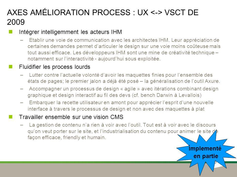 AXES AMÉLIORATION PROCESS : UX VSCT DE 2009 Intégrer intelligemment les acteurs IHM – Etablir une voie de communication avec les architectes IHM. Leur