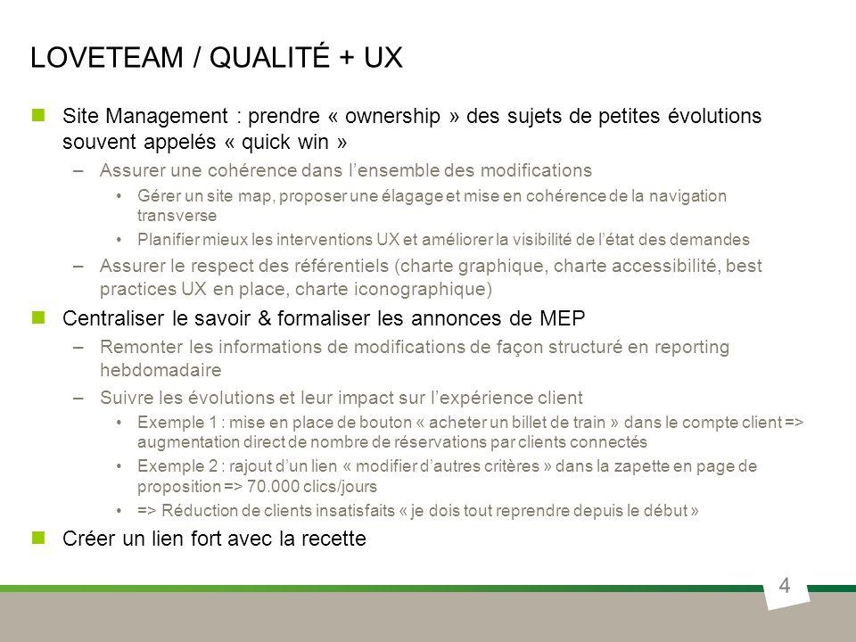 LOVETEAM / QUALITÉ + UX Site Management : prendre « ownership » des sujets de petites évolutions souvent appelés « quick win » –Assurer une cohérence