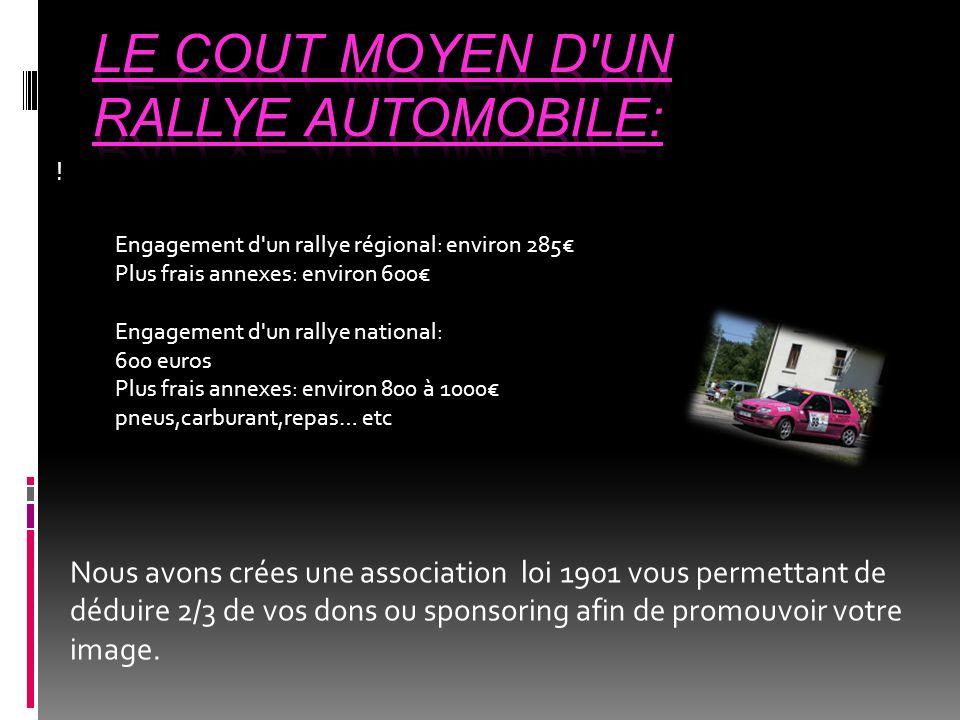 ! Engagement d'un rallye régional: environ 285 Plus frais annexes: environ 600 Engagement d'un rallye national: 600 euros Plus frais annexes: environ