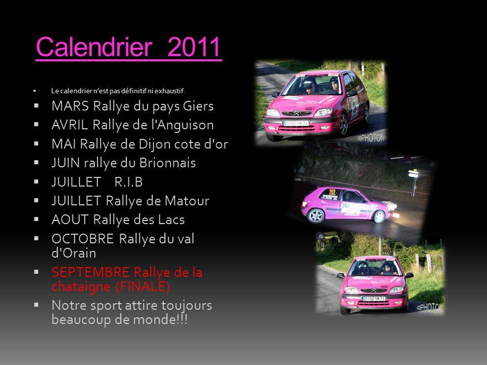 Calendrier 2011 Le calendrier nest pas définitif ni exhaustif. MARS Rallye du pays Giers AVRIL Rallye de l'Anguison MAI Rallye de Dijon cote d'or JUIN