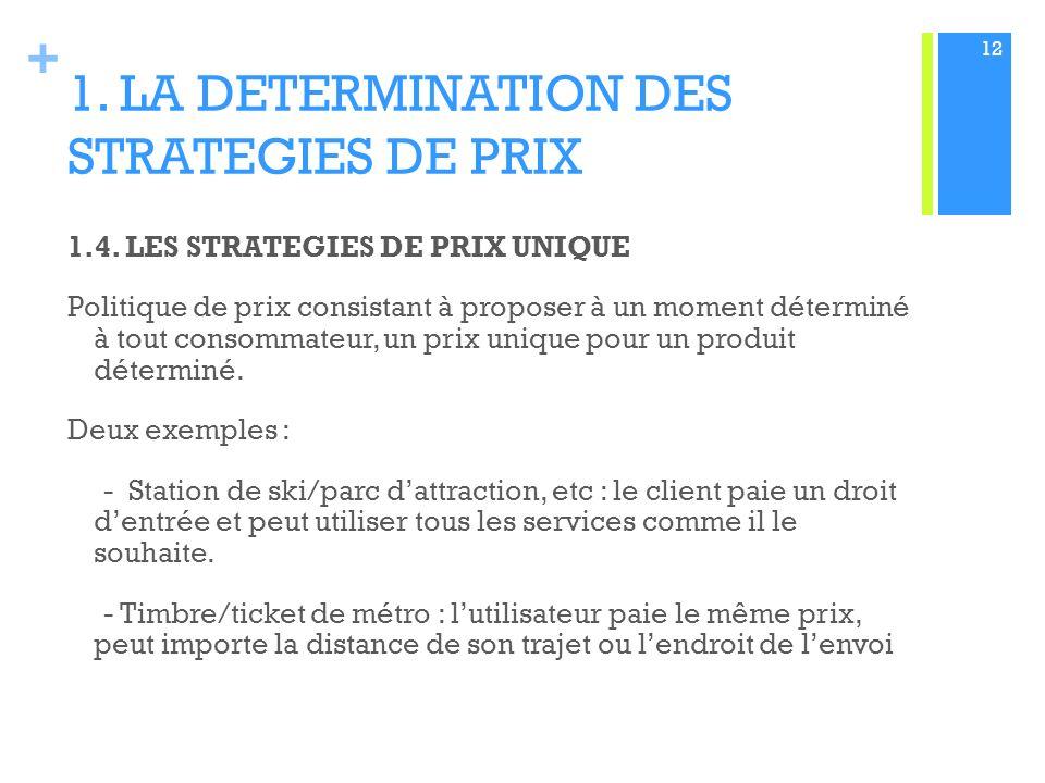 + 1.LA DETERMINATION DES STRATEGIES DE PRIX 1.4.