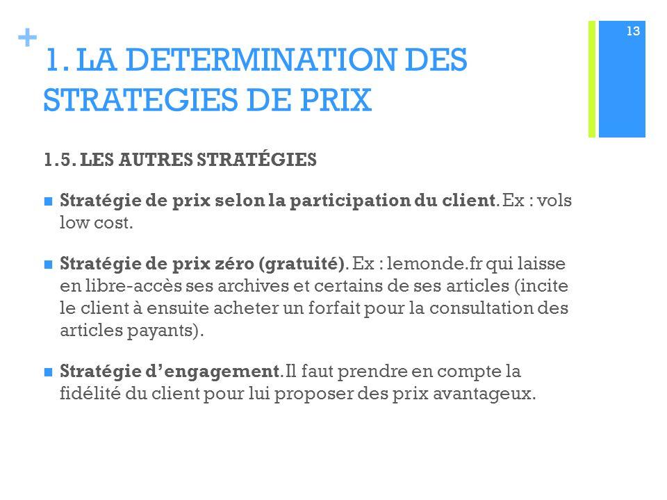 + 1.LA DETERMINATION DES STRATEGIES DE PRIX 1.5.