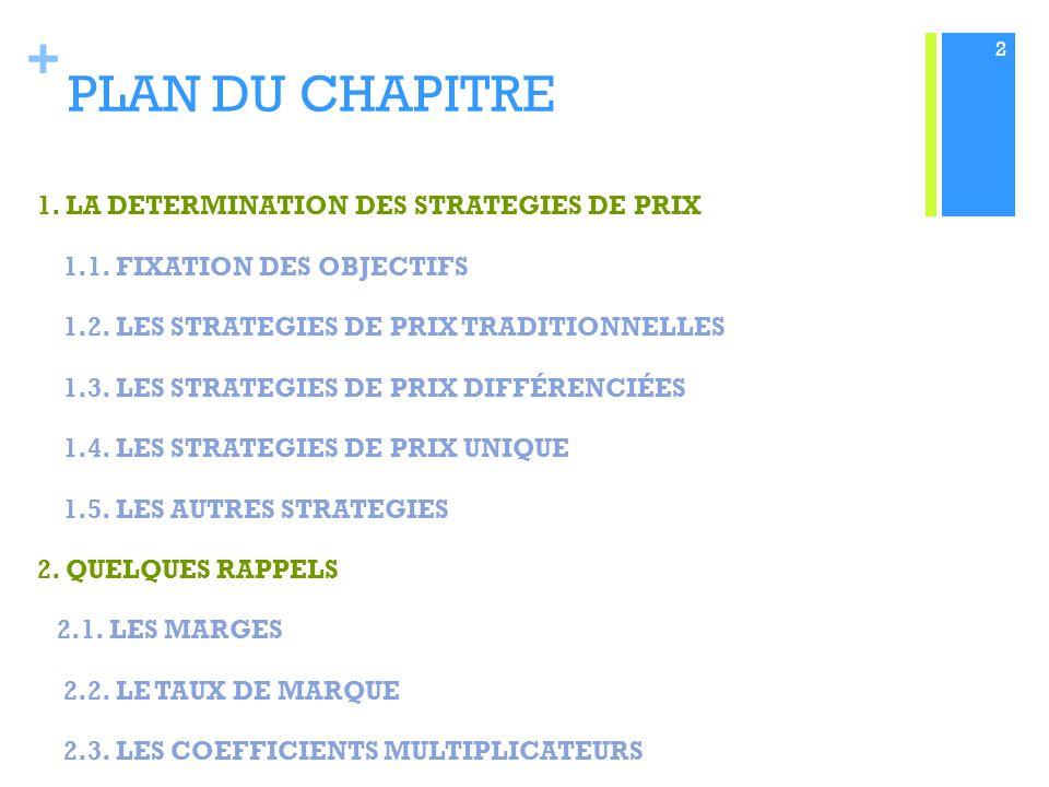 + PLAN DU CHAPITRE 1.LA DETERMINATION DES STRATEGIES DE PRIX 1.1.
