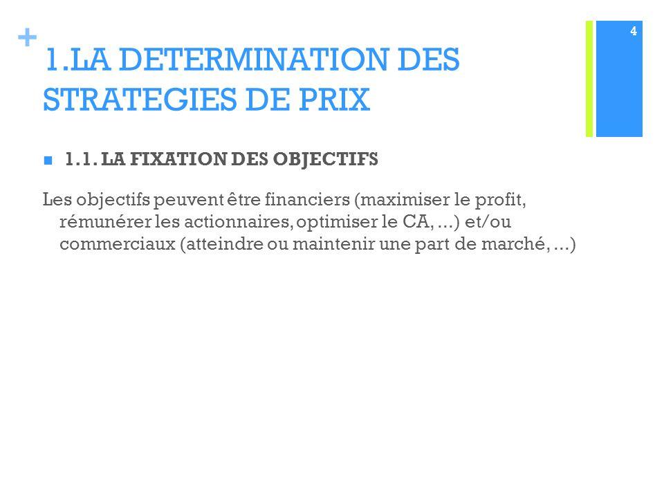+ 1.LA DETERMINATION DES STRATEGIES DE PRIX 1.1.