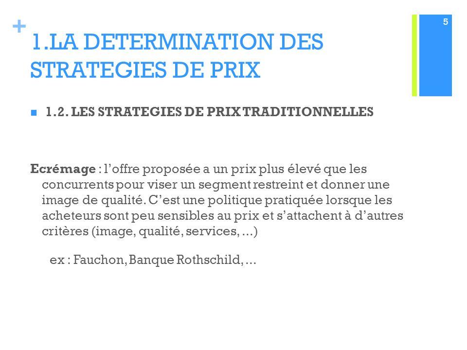 + 1.LA DETERMINATION DES STRATEGIES DE PRIX 1.2.