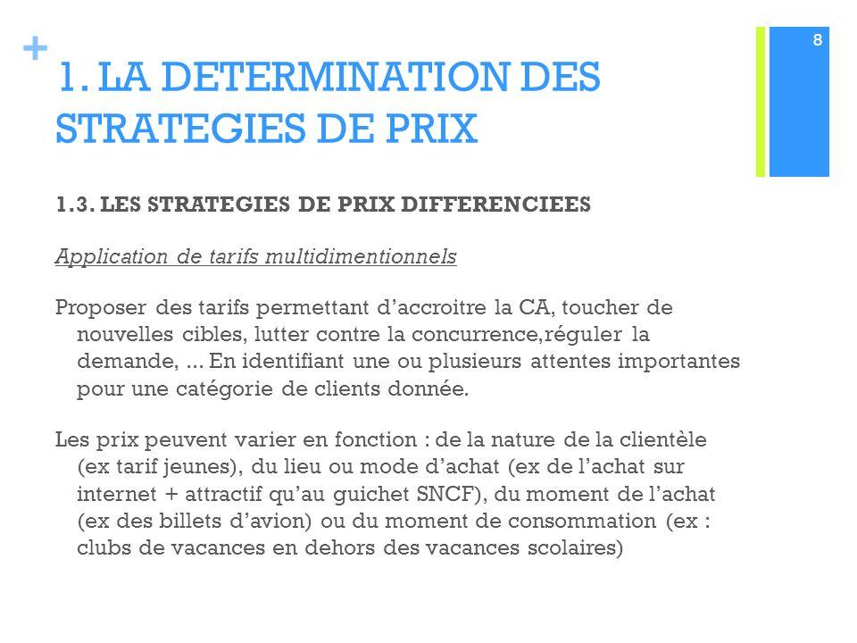 + 1.LA DETERMINATION DES STRATEGIES DE PRIX 1.3.
