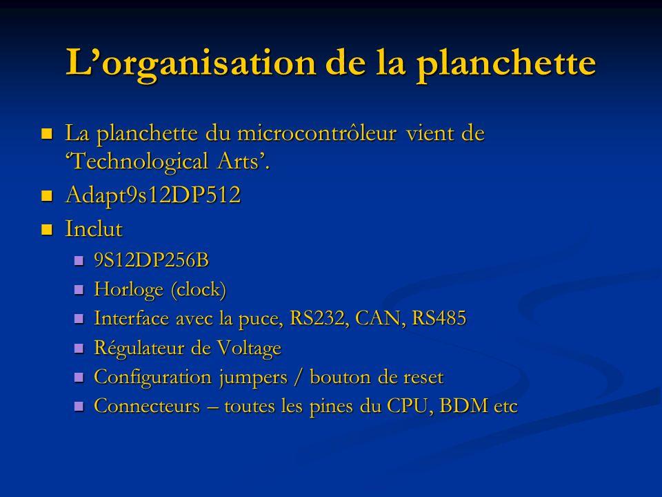 Lorganisation de la planchette La planchette du microcontrôleur vient de Technological Arts.