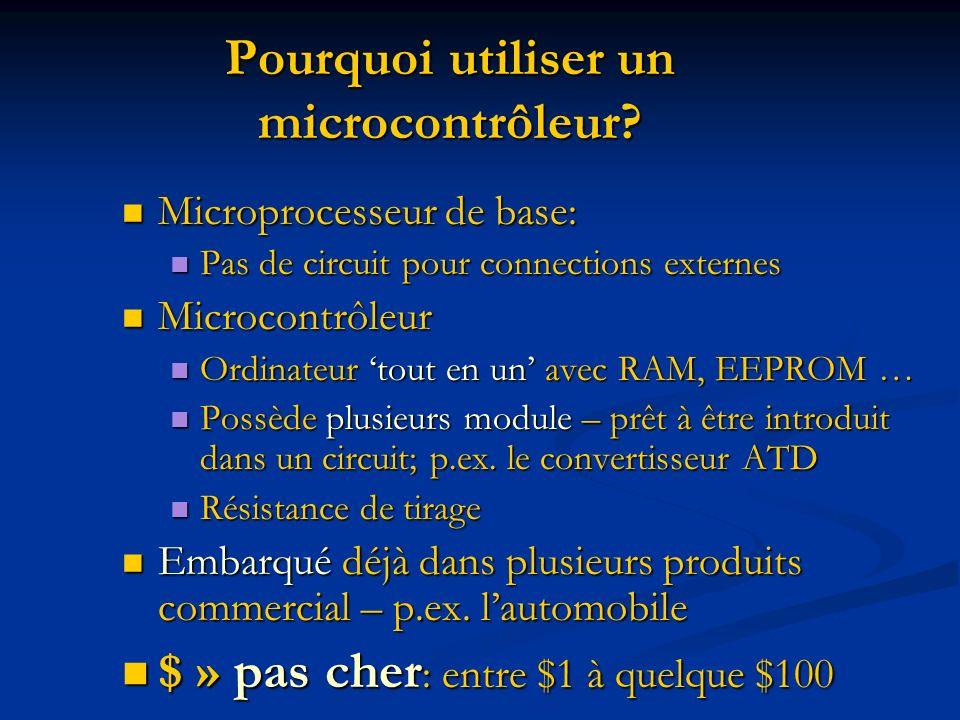 Pourquoi utiliser un microcontrôleur? Microprocesseur de base: Microprocesseur de base: Pas de circuit pour connections externes Pas de circuit pour c