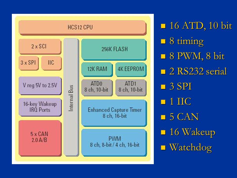 16 ATD, 10 bit 16 ATD, 10 bit 8 timing 8 timing 8 PWM, 8 bit 8 PWM, 8 bit 2 RS232 serial 2 RS232 serial 3 SPI 3 SPI 1 IIC 1 IIC 5 CAN 5 CAN 16 Wakeup 16 Wakeup Watchdog Watchdog
