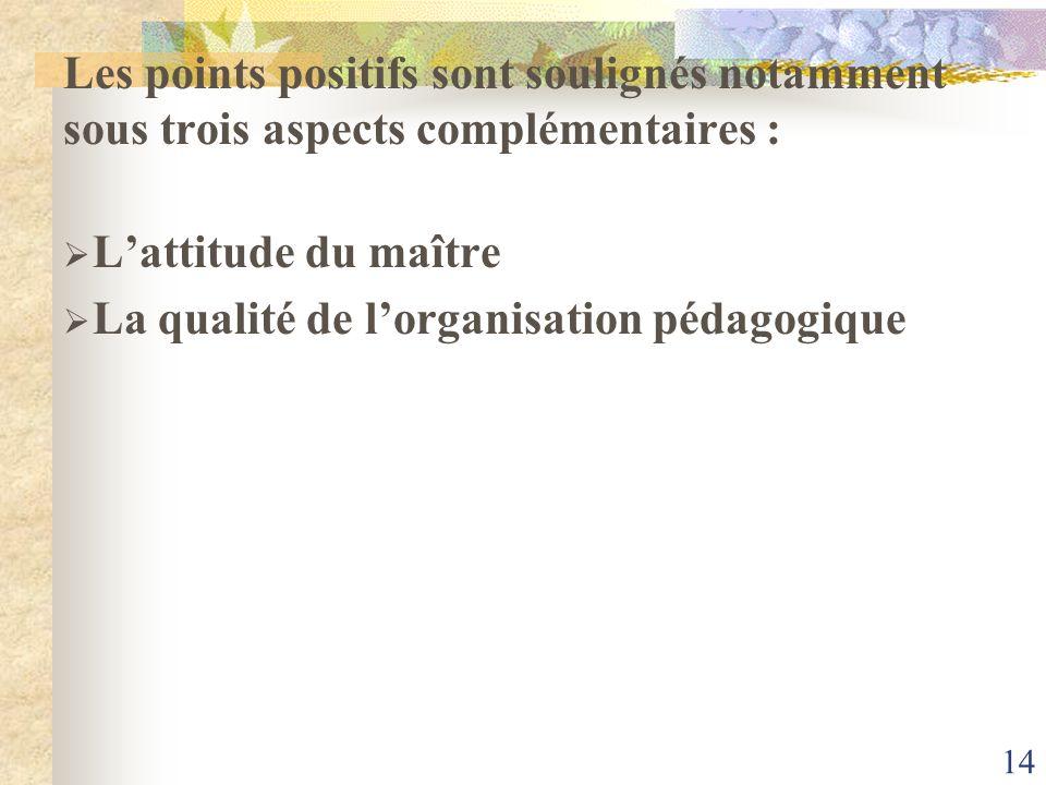 14 Les points positifs sont soulignés notamment sous trois aspects complémentaires : Lattitude du maître La qualité de lorganisation pédagogique