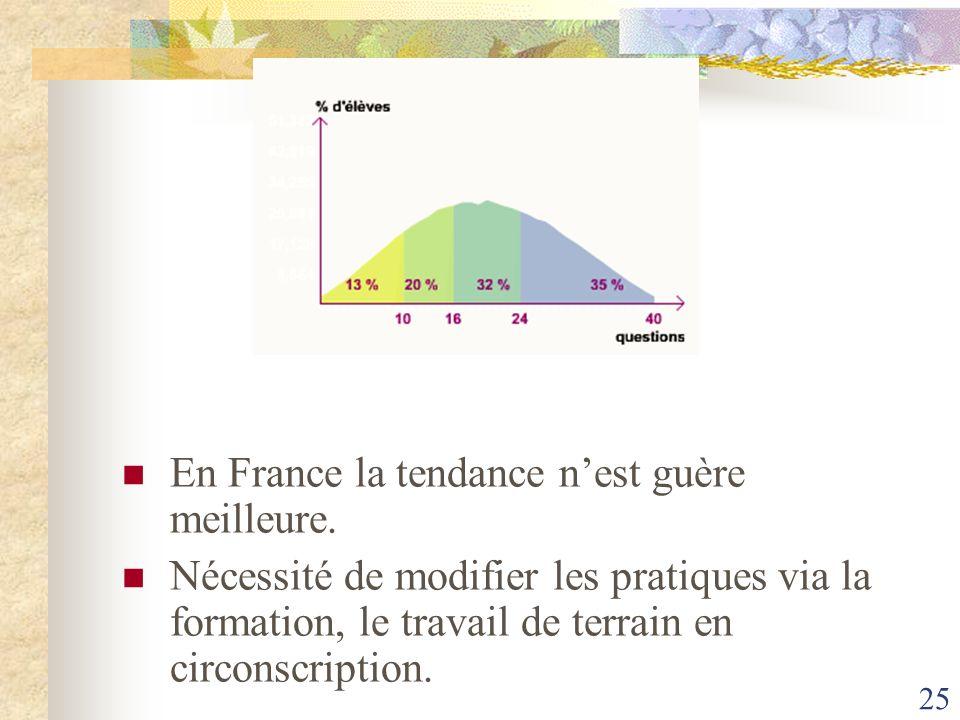 25 En France la tendance nest guère meilleure. Nécessité de modifier les pratiques via la formation, le travail de terrain en circonscription.