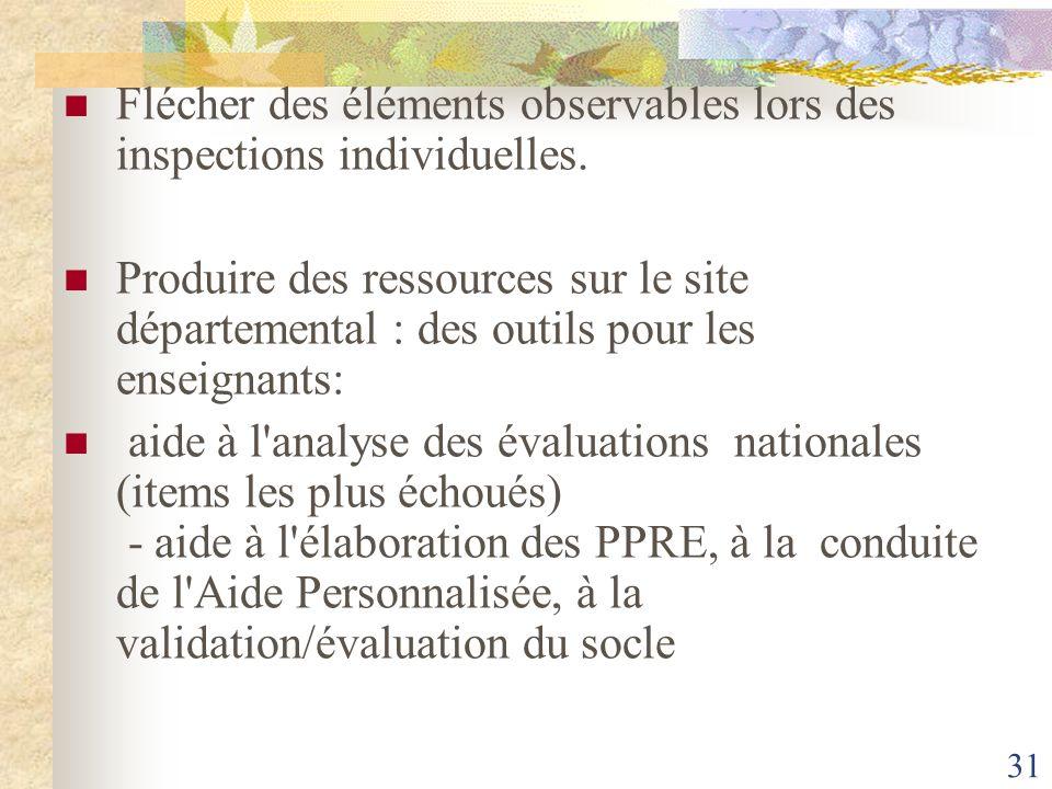 31 Flécher des éléments observables lors des inspections individuelles. Produire des ressources sur le site départemental : des outils pour les enseig