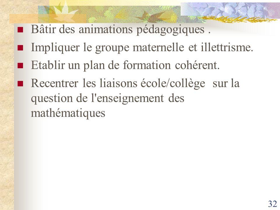 32 Bâtir des animations pédagogiques. Impliquer le groupe maternelle et illettrisme. Etablir un plan de formation cohérent. Recentrer les liaisons éco
