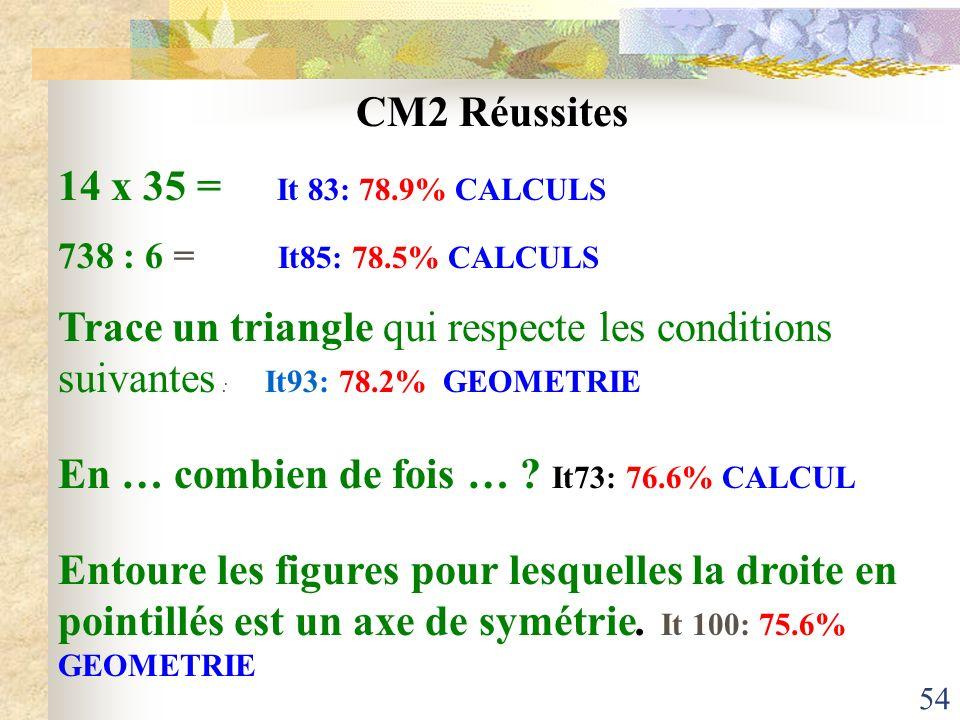 54 CM2 Réussites 14 x 35 = It 83: 78.9% CALCULS 738 : 6 = It85: 78.5% CALCULS Trace un triangle qui respecte les conditions suivantes : It93: 78.2% GE
