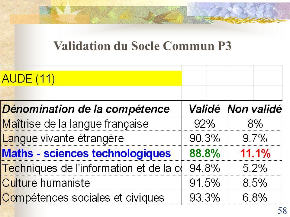 58 Validation du Socle Commun P3