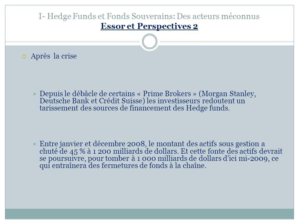 I- Hedge Funds et Fonds Souverains: Des acteurs méconnus Essor et Perspectives 2 Après la crise Depuis le débâcle de certains « Prime Brokers » (Morgan Stanley, Deutsche Bank et Crédit Suisse) les investisseurs redoutent un tarissement des sources de financement des Hedge funds.