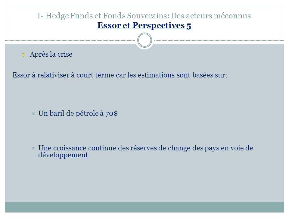 I- Hedge Funds et Fonds Souverains: Des acteurs méconnus Essor et Perspectives 5 Après la crise Essor à relativiser à court terme car les estimations