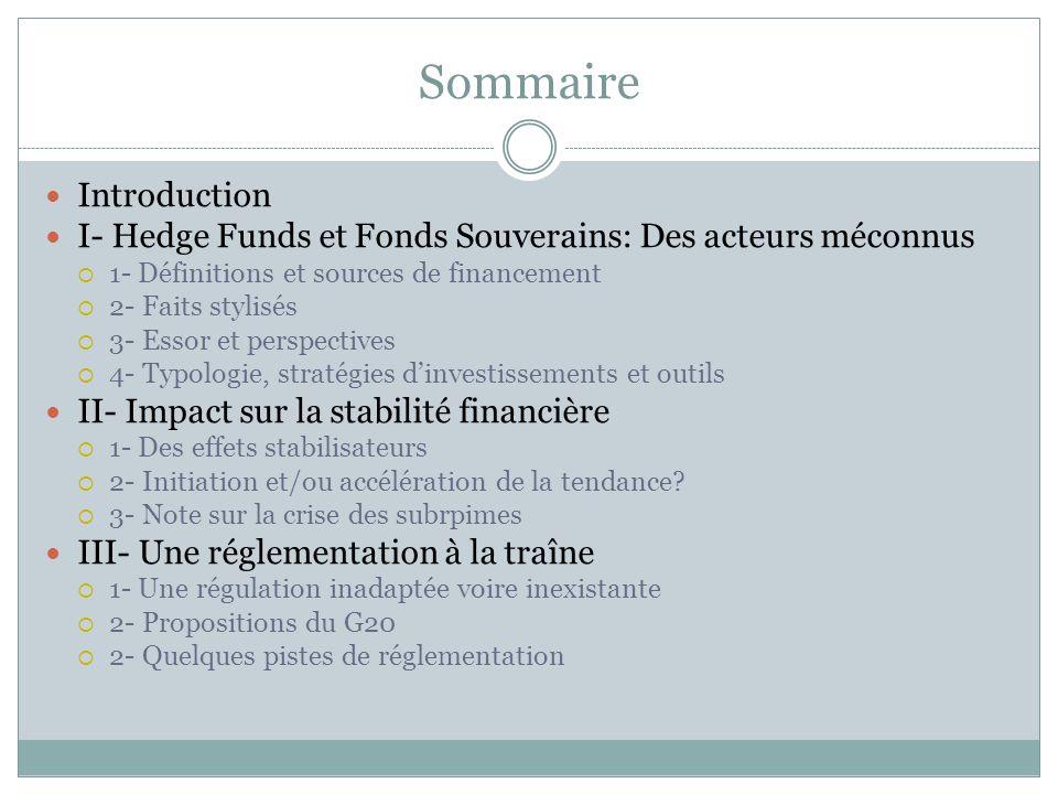 Sommaire Introduction I- Hedge Funds et Fonds Souverains: Des acteurs méconnus 1- Définitions et sources de financement 2- Faits stylisés 3- Essor et