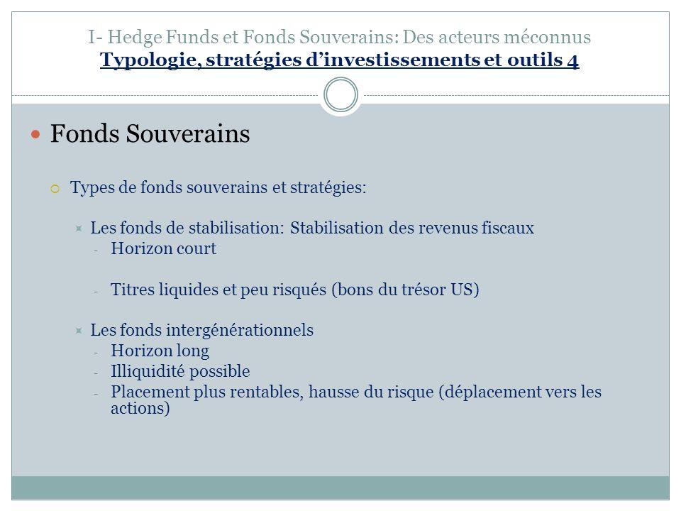 I- Hedge Funds et Fonds Souverains: Des acteurs méconnus Typologie, stratégies dinvestissements et outils 4 Fonds Souverains Types de fonds souverains
