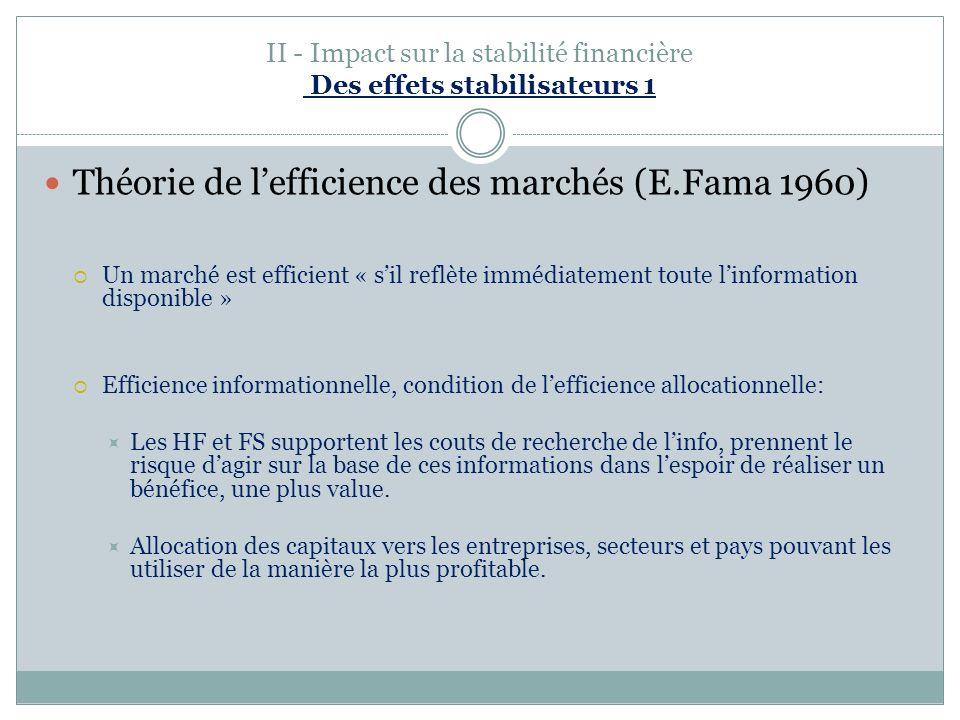 II - Impact sur la stabilité financière Des effets stabilisateurs 1 Théorie de lefficience des marchés (E.Fama 1960) Un marché est efficient « sil ref