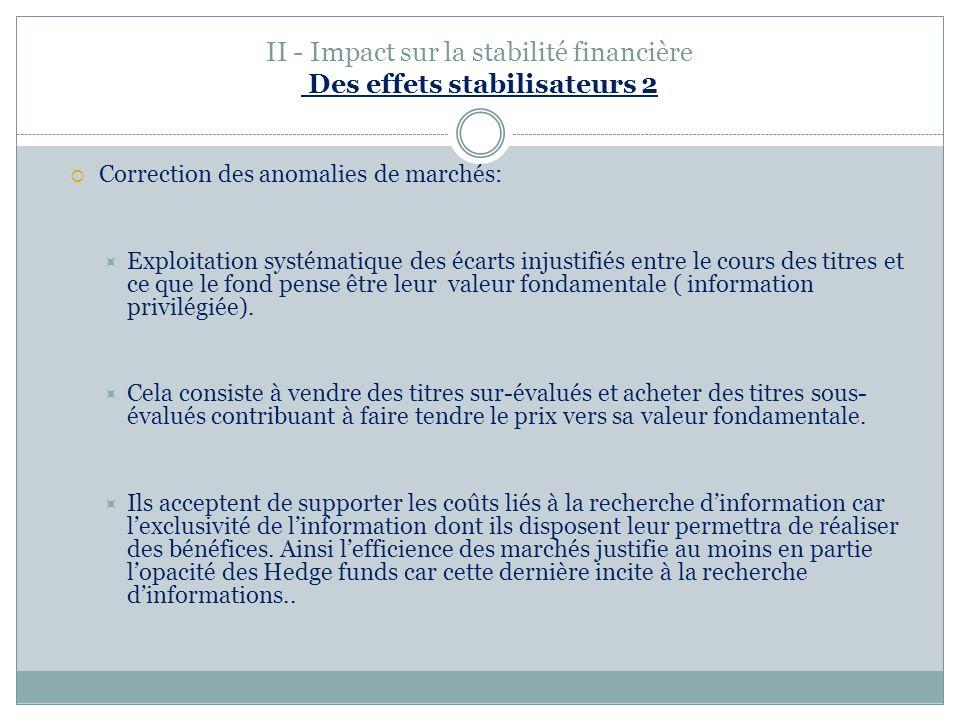 II - Impact sur la stabilité financière Des effets stabilisateurs 2 Correction des anomalies de marchés: Exploitation systématique des écarts injustifiés entre le cours des titres et ce que le fond pense être leur valeur fondamentale ( information privilégiée).