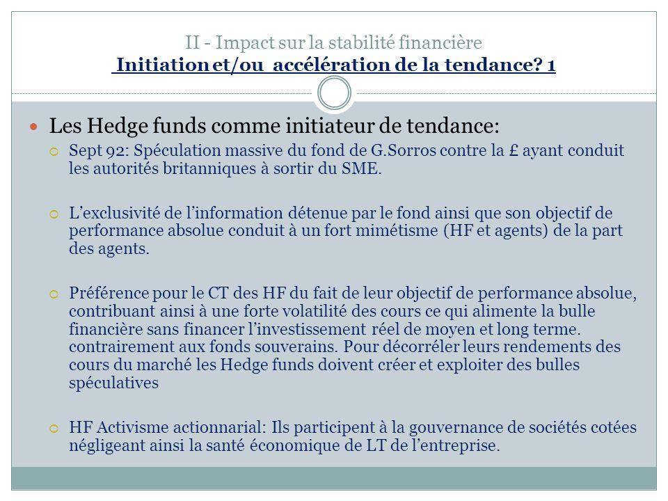 II - Impact sur la stabilité financière Initiation et/ou accélération de la tendance? 1 Les Hedge funds comme initiateur de tendance: Sept 92: Spécula