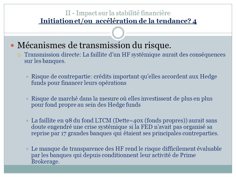 II - Impact sur la stabilité financière Initiation et/ou accélération de la tendance? 4 Mécanismes de transmission du risque. Transmission directe: La