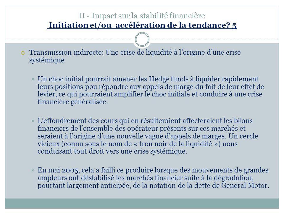 II - Impact sur la stabilité financière Initiation et/ou accélération de la tendance? 5 Transmission indirecte: Une crise de liquidité à lorigine dune