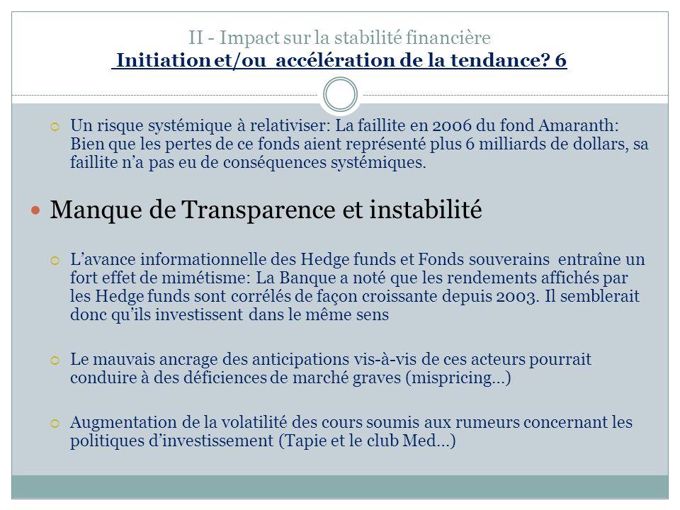 II - Impact sur la stabilité financière Initiation et/ou accélération de la tendance? 6 Un risque systémique à relativiser: La faillite en 2006 du fon