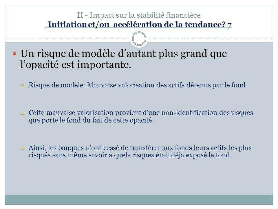 II - Impact sur la stabilité financière Initiation et/ou accélération de la tendance? 7 Un risque de modèle dautant plus grand que lopacité est import