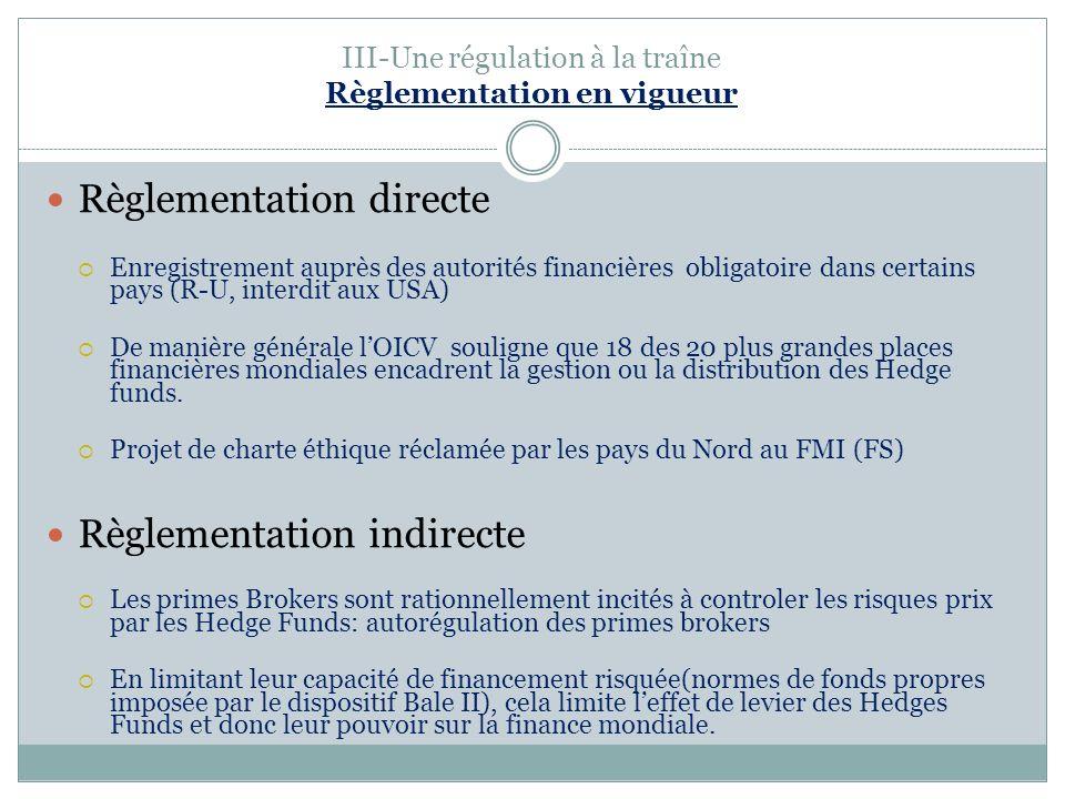 III-Une régulation à la traîne Règlementation en vigueur Règlementation directe Enregistrement auprès des autorités financières obligatoire dans certa