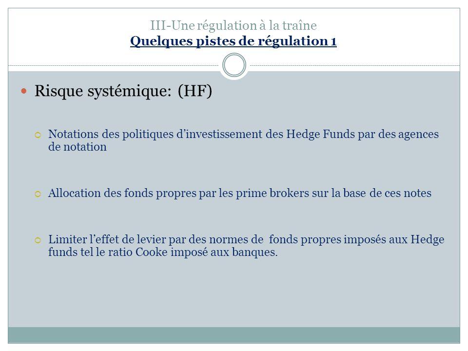 III-Une régulation à la traîne Quelques pistes de régulation 1 Risque systémique: (HF) Notations des politiques dinvestissement des Hedge Funds par de