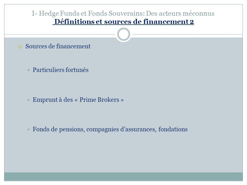 I- Hedge Funds et Fonds Souverains: Des acteurs méconnus Définitions et sources de financement 2 Sources de financement Particuliers fortunés Emprunt à des « Prime Brokers » Fonds de pensions, compagnies dassurances, fondations