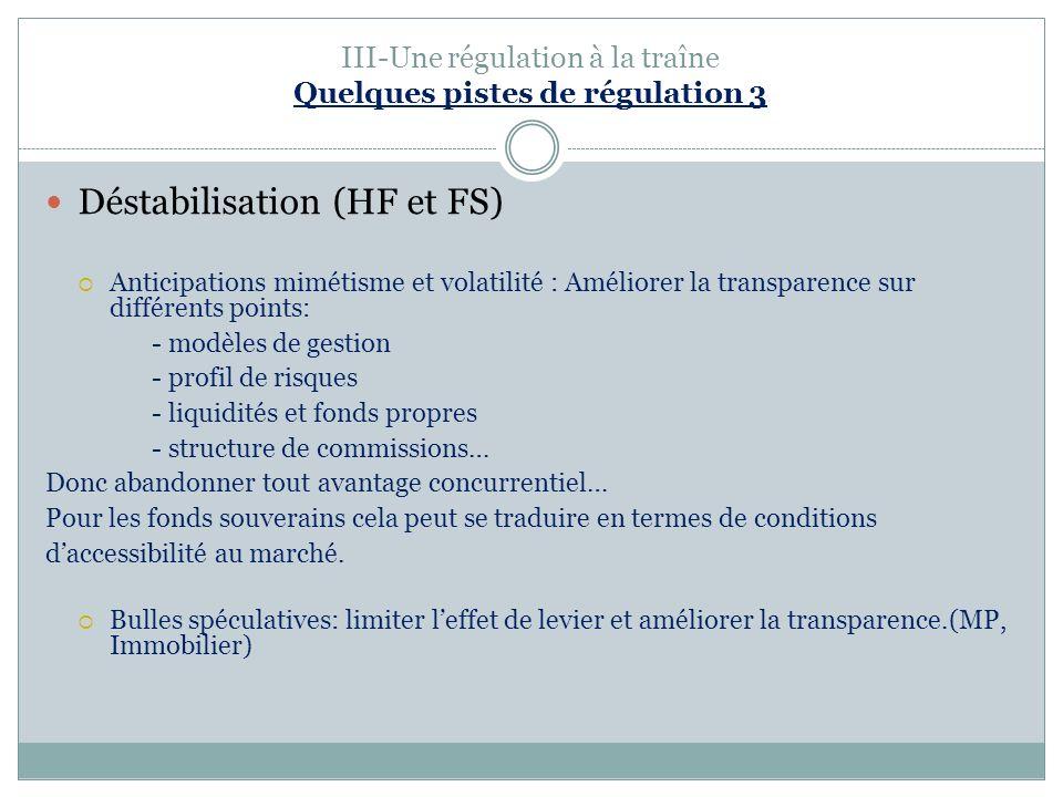 III-Une régulation à la traîne Quelques pistes de régulation 3 Déstabilisation (HF et FS) Anticipations mimétisme et volatilité : Améliorer la transpa
