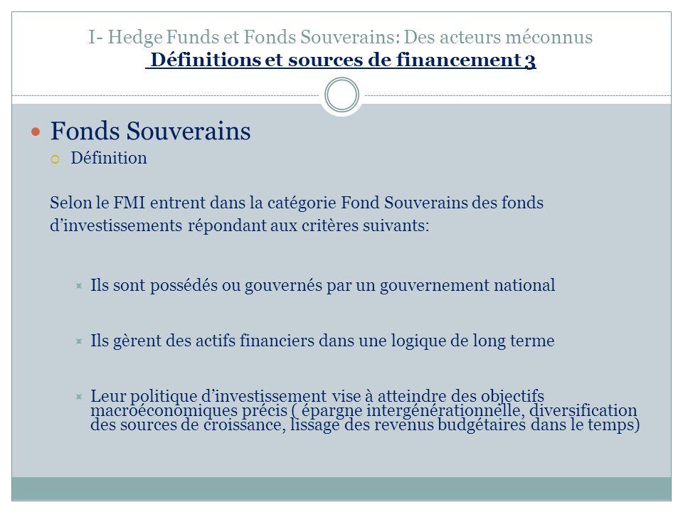 I- Hedge Funds et Fonds Souverains: Des acteurs méconnus Définitions et sources de financement 3 Fonds Souverains Définition Selon le FMI entrent dans