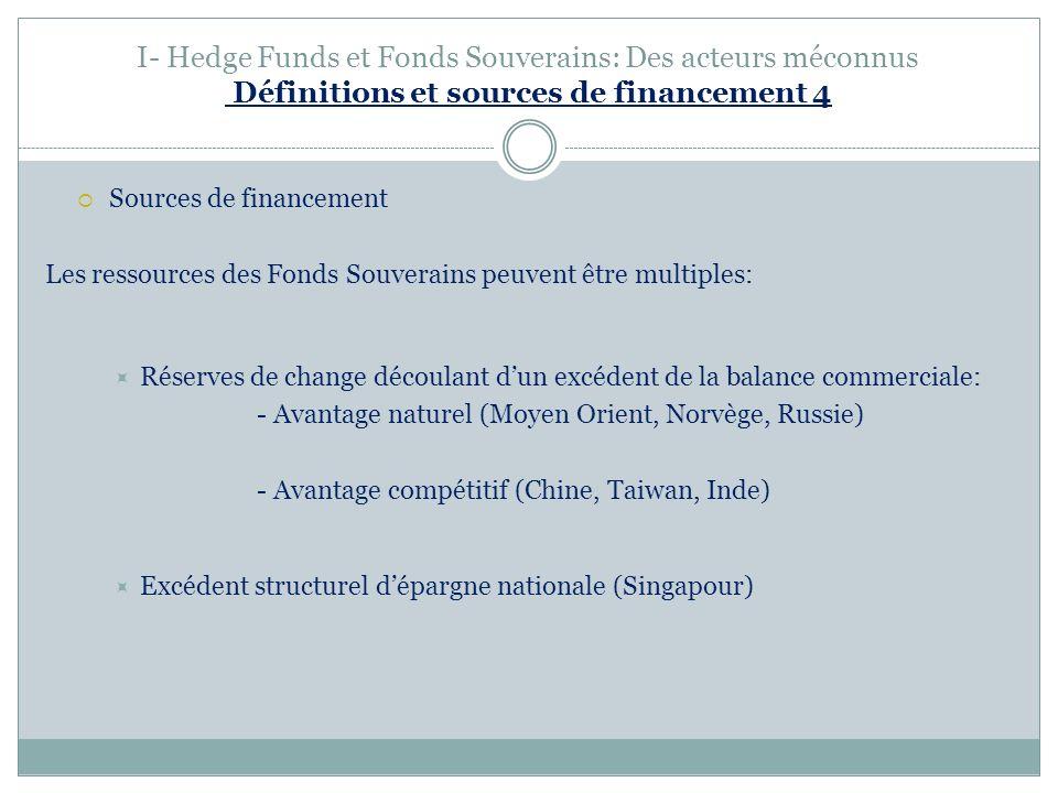 I- Hedge Funds et Fonds Souverains: Des acteurs méconnus Définitions et sources de financement 4 Sources de financement Les ressources des Fonds Souverains peuvent être multiples: Réserves de change découlant dun excédent de la balance commerciale: - Avantage naturel (Moyen Orient, Norvège, Russie) - Avantage compétitif (Chine, Taiwan, Inde) Excédent structurel dépargne nationale (Singapour)